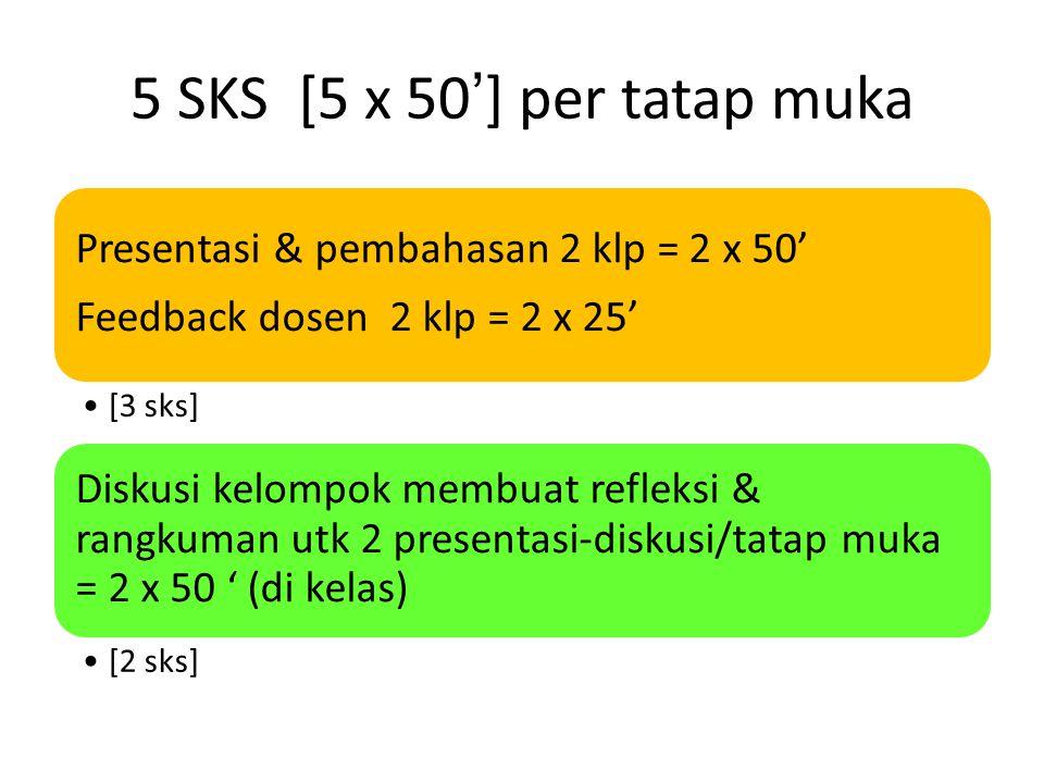 5 SKS [5 x 50'] per tatap muka Feedback dosen 2 klp = 2 x 25'